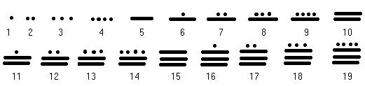 chiffre-maya.jpg (10803 octets)