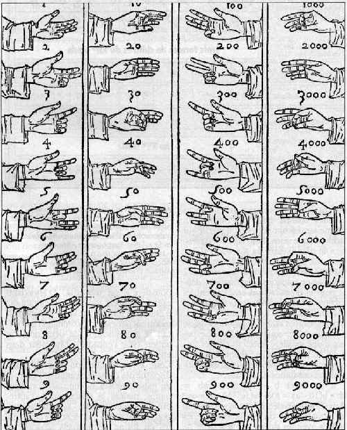 Document tiré de la Summa arithmética de Luca Pacioli Calcul digital du Haut Moyen Âge