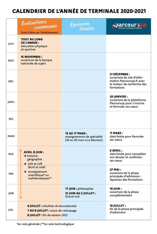 Bac 2021 calendrier